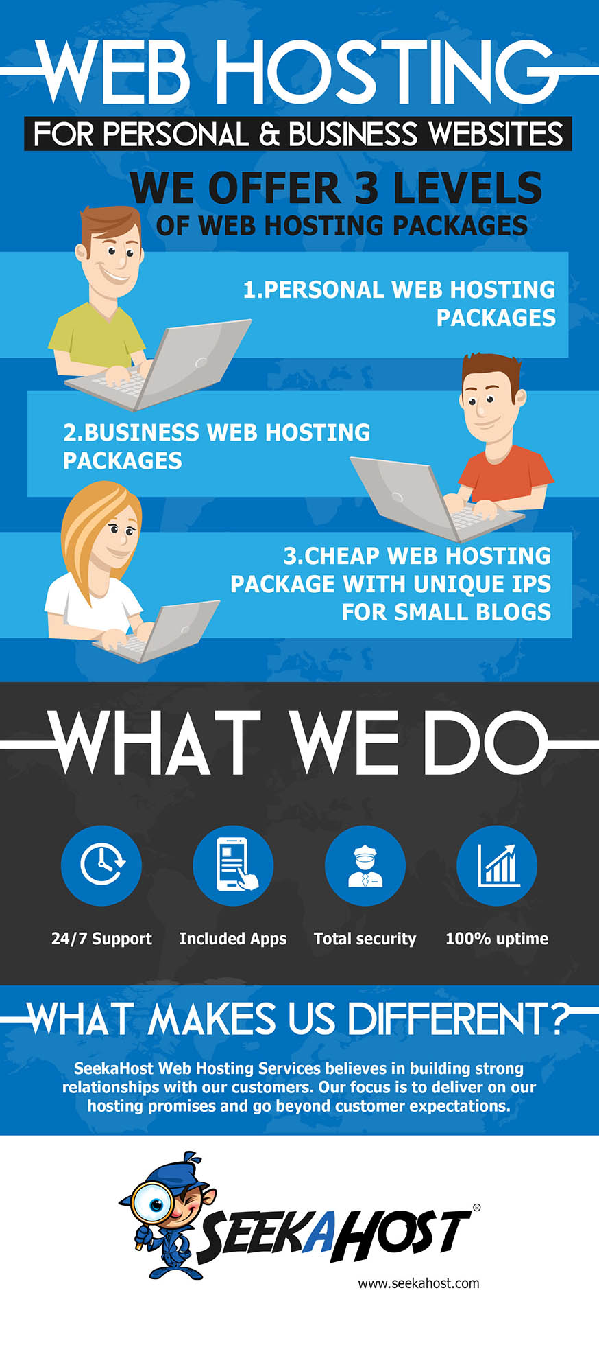 SeekaHost Web Hosting for Personal and Business Websites