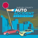 Shelby-County-Auto-Accident-Statistics-infographic-plaza