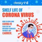 Shelf-Life-of-Coronavirus-infographic-plaza