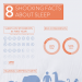 Shocking-Sleep-Facts-Infographic-plaza