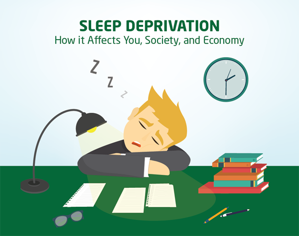 Sleep-Deprivation-How-it-Affects-You-Society-and-Economy-infographic-plaza-thumb