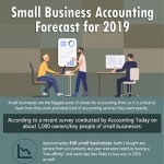 Small-Business-Accounting-forecast-infographic-plaza