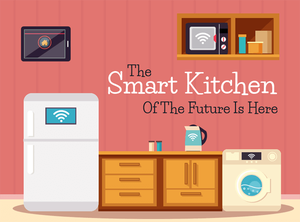 Smart-Kitchens-Infographic-plaza-thumb