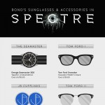 Spectre-sunglasses-accressories-infographic