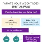 SpiritAnimal-Infographic-plaza