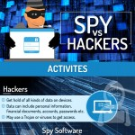 Spy-vs-Hackers-infographic