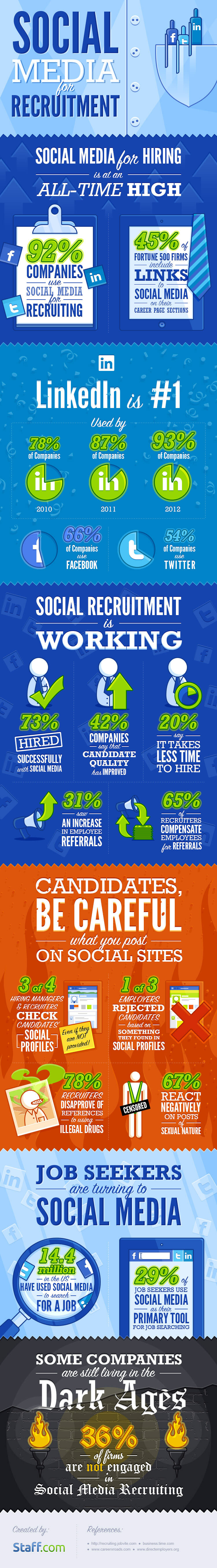 Staff-Social-media-recruitment-infographic