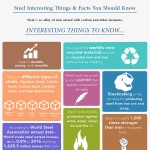 Steel-Interesting-Things-and-Facts-You-Should-Know-infographic-plaza