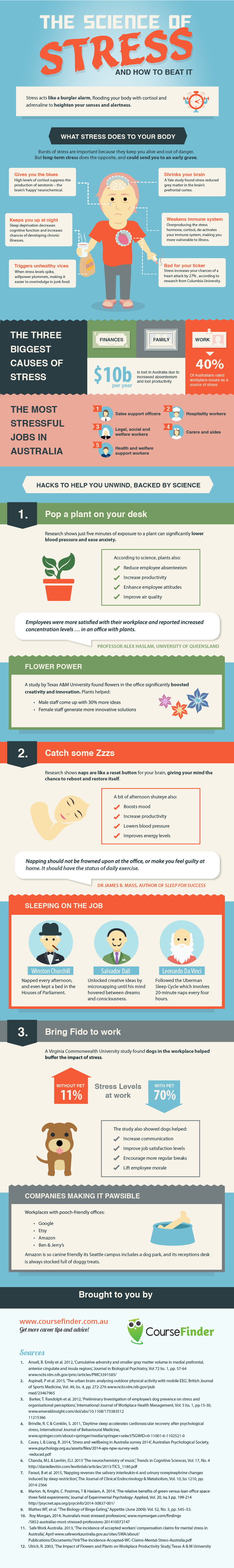 Stress-Less-Infographic