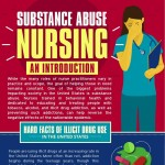 Substance-Abuse-Nursing-An-Introduction-Final-infographic-plaza