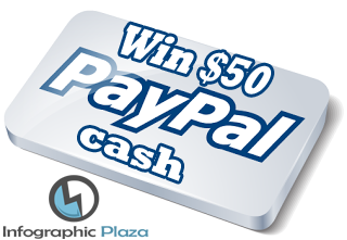 paypal-cash-contest-infographic-plaza