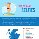 Sun-Sea-and-Selfies-safe-infographic-plaza