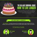 Supplement-Mart-How-to-Live-Longer-infographic-plaza