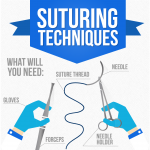 Suturing_techniques_guide-infographic-plaza