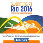 Swimming-At-Rio-2016-infographic-plaza