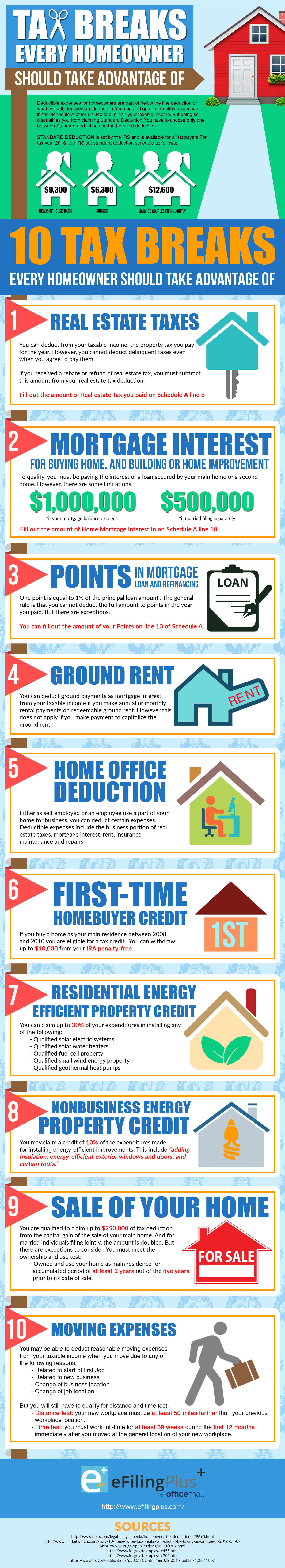 Tax-Breaks-Every-Homeowner-should-Take-Advantage-Of-infographic-plaza
