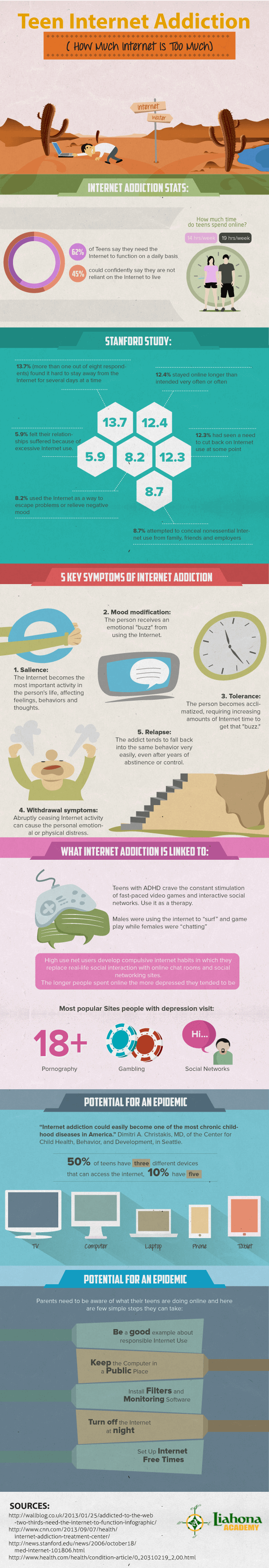 Teen-Internet-Addiction-Infographic-plaza
