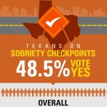 Texans-on-Sobriety-Checkpoint_Tad-Nelson-infographic-plaza