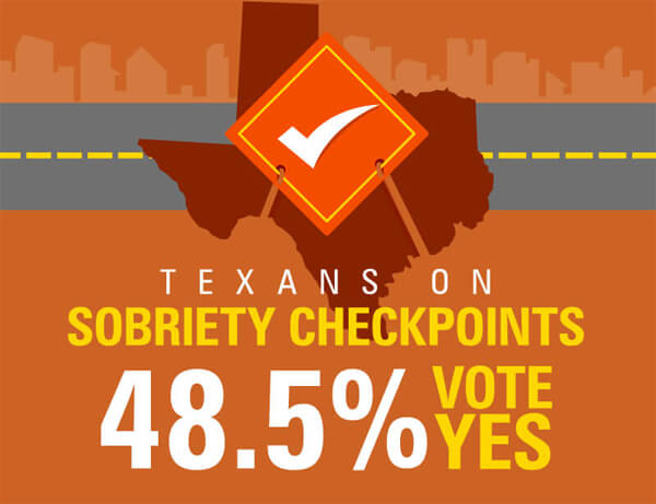 Texans-on-Sobriety-Checkpoint_Tad-Nelson-thumb