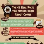 The-15-Real-Facts-You-Should-Know-About-Coffee-infographic-plaza