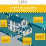 The 5 Best Locations For Outdoor Security Cameras infographic
