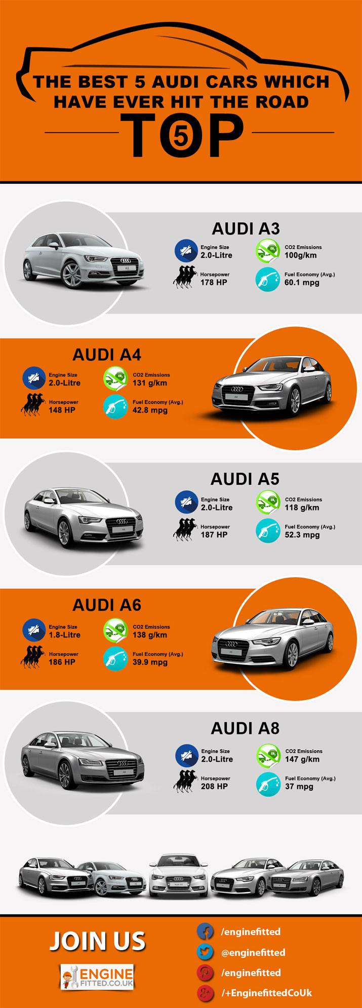 The-Best-5-Audi-Cars-Which-Have-Ever-Hit-The-Road-infographic-plaza