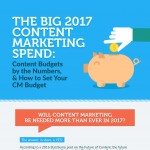 The-Big-2017-Content-Marketing-Spend-infographic-plaza