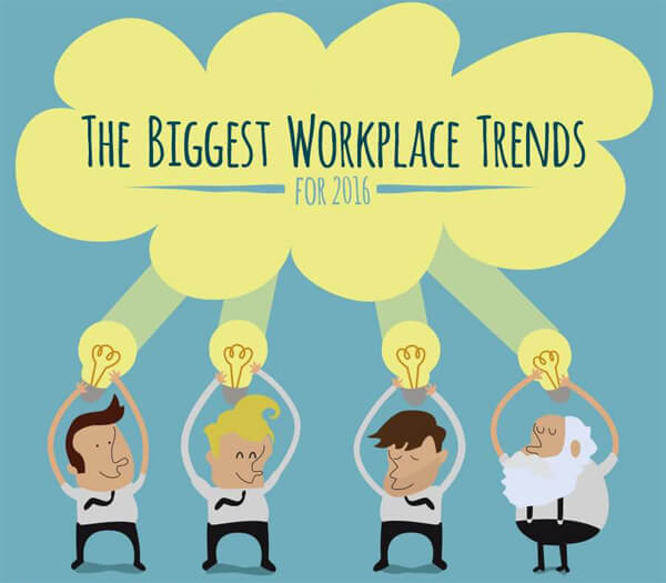 The-Biggest-Workplac-Trends-for-2016-thumb