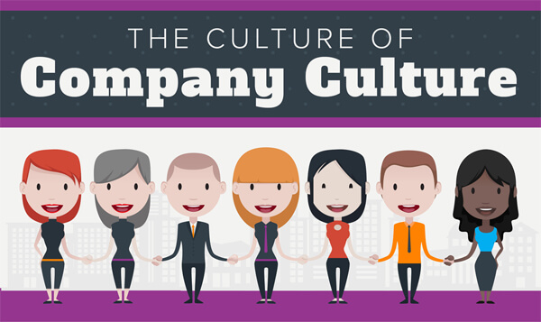 The-Culture-of-Company-Culture-thumb