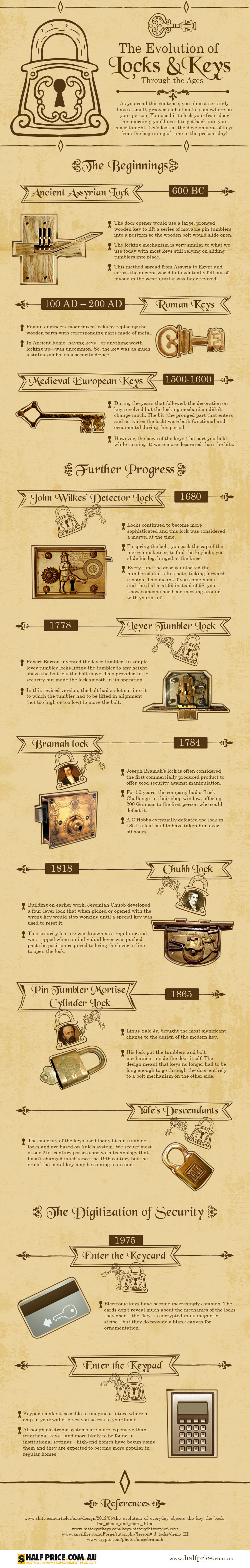The-Evolution-of-Locks-Keys-Through-the-Ages-infographic-plaza