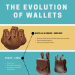 The-Evolution-of-Wallet-Design-infographic-plaza
