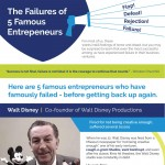 The-Failures-of-5-Famous-People-infographic-plaza