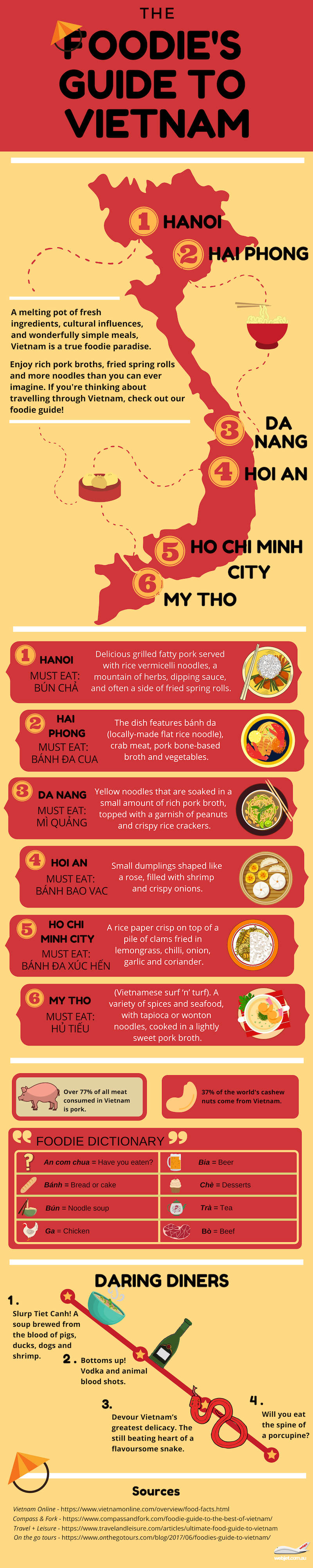 The-Foodies-Guide-To-Vietnam-infographic-plaza