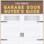Infographic plaza where information meets visualization for Garage door visualizer