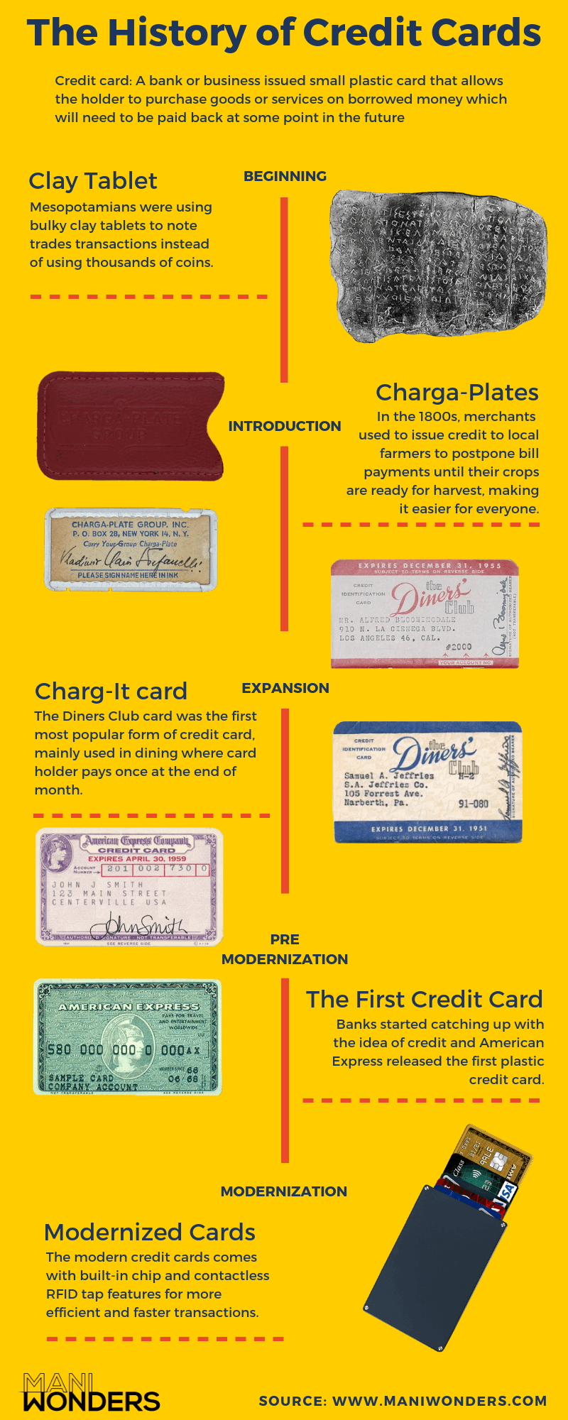 The-History-of-Credit-Cards-infographic-plaza