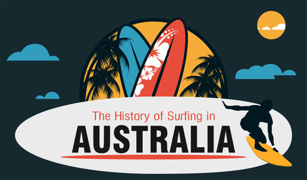 The-History-of-Surfing-in-Australia-thumb