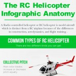 The-RC-Helicopter-Infographic-Anatomy-infographic-plaza