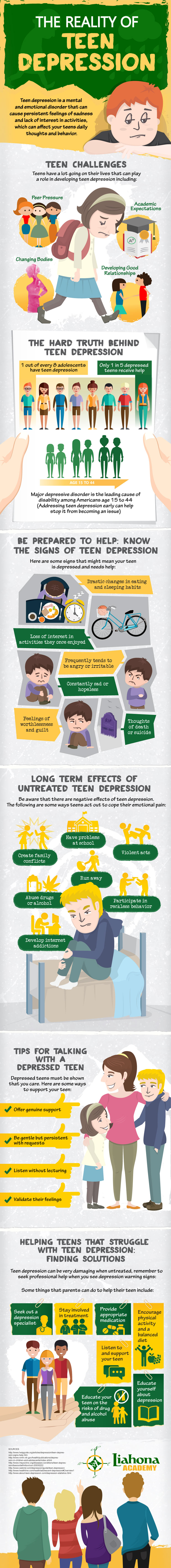 The-Reality-Of-Teen-Depression-Infographic-plaza