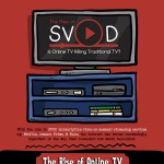the-rise-of-svod-infographic-plaza