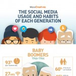 The-Social-Media-Usage-and-Habits-of-Each-Generation-infographic-plaza