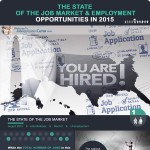The-State-of-the-Job-Market-Employment-Opportunities-in-2015-infographic