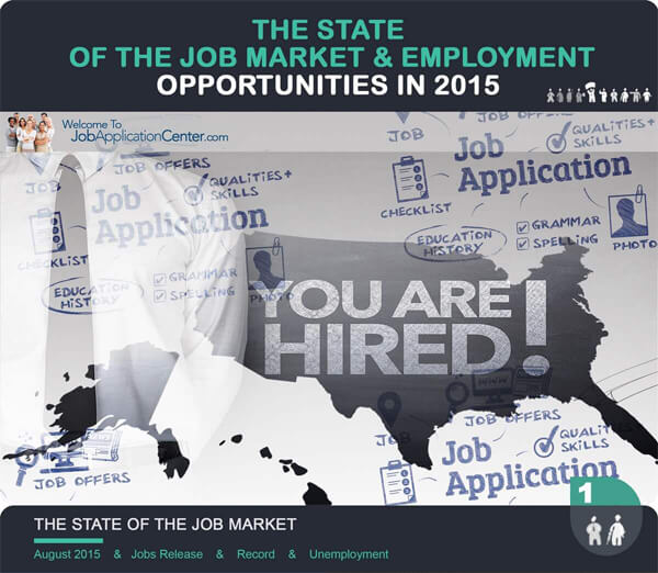 The-State-of-the-Job-Market-Employment-Opportunities-in-2015-thumb
