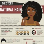the-story-of-natural-hair-infographic-plaza