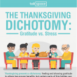 The-Thanksgiving-Dichotomy-infographic