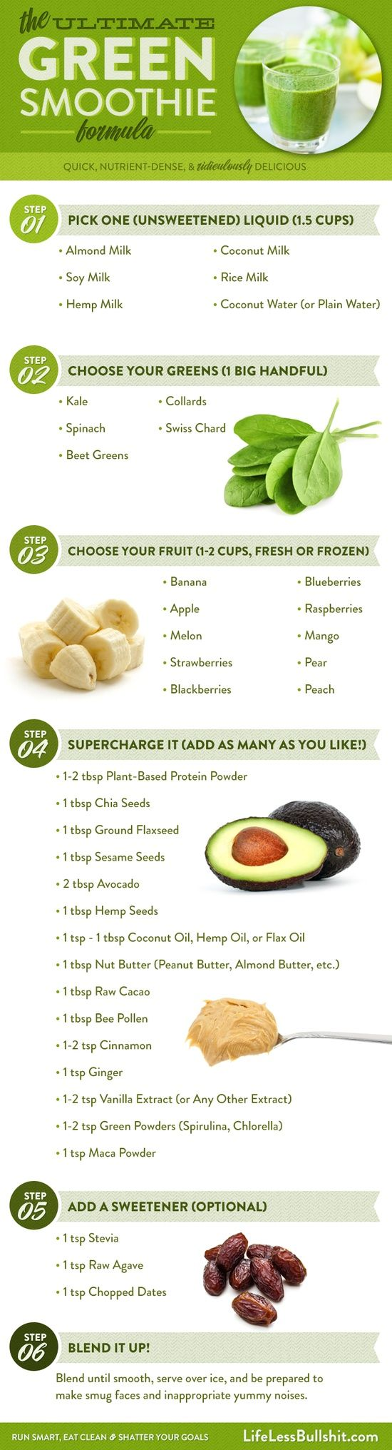 The-Ultimate-Green-Smoothie-Formula-infographic-plaza
