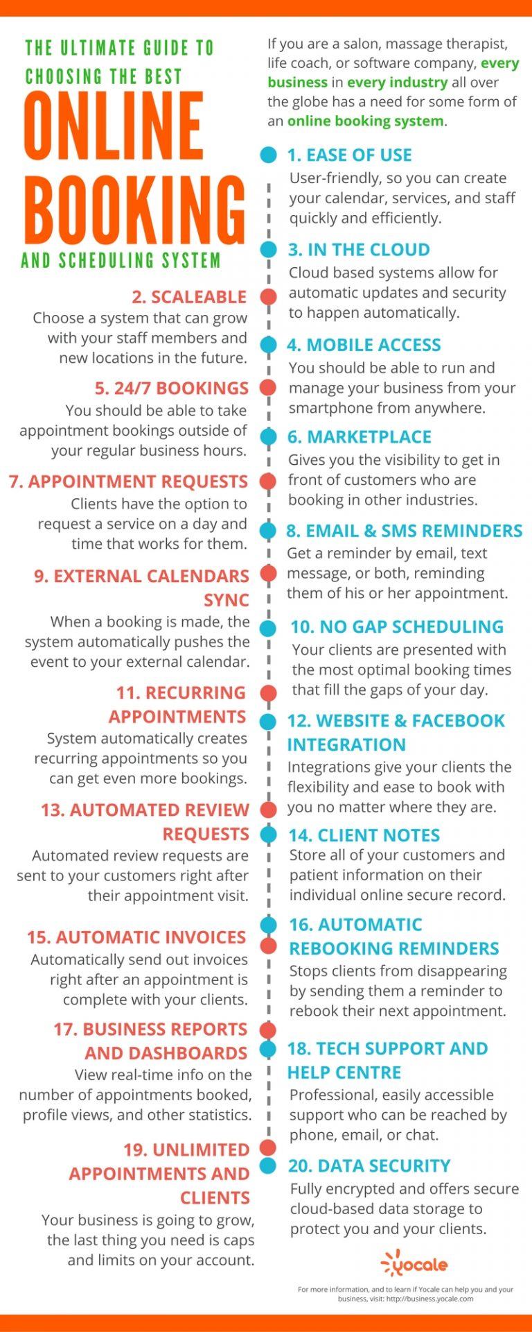 The-Ultimate-Guide-To-Choosing-The-Best-Online-Booking-And-Scheduling-System-infographic-plaza