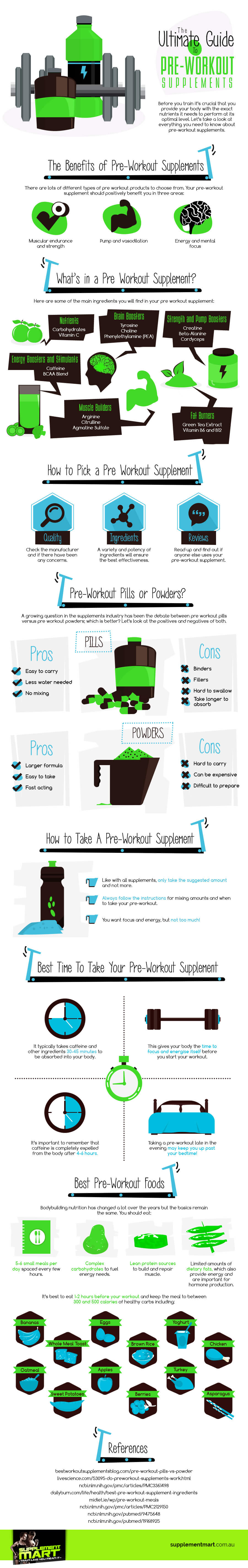 the-ultimate-guide-to-pre-workout-supplements-infographic-plaza