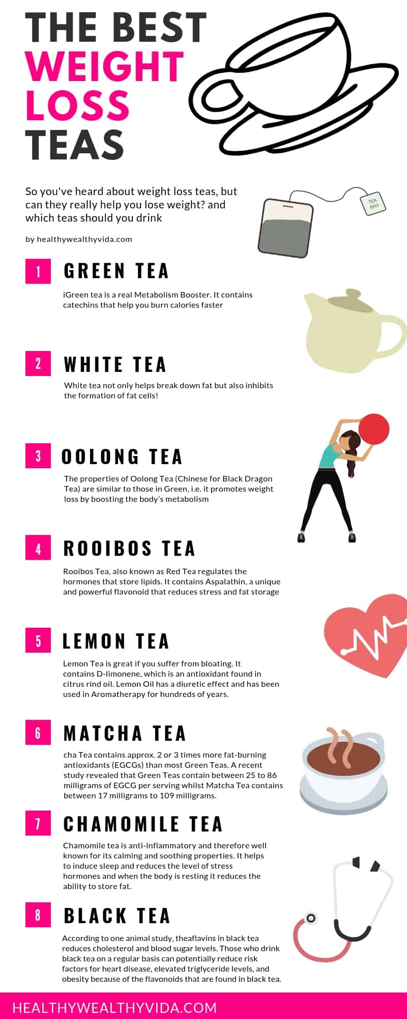8 Teas That Can Boost Weight Loss
