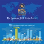 The-inaugural-ROL-Cruise-survey-infographic-plaza