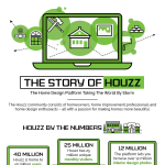 The-story-of-Houzz-infographic-plaza